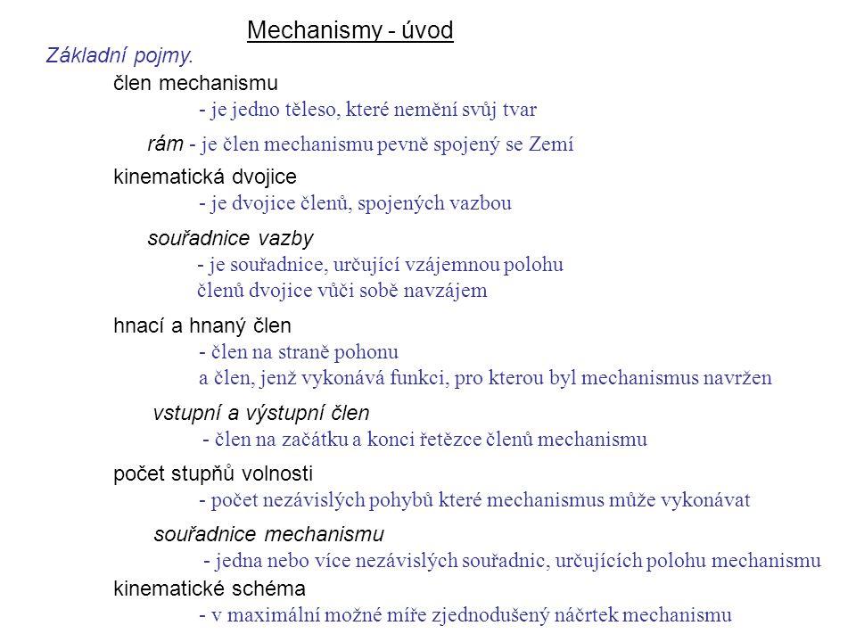 Mechanismy - úvod Základní pojmy. člen mechanismu - je jedno těleso, které nemění svůj tvar rám - je člen mechanismu pevně spojený se Zemí kinematická