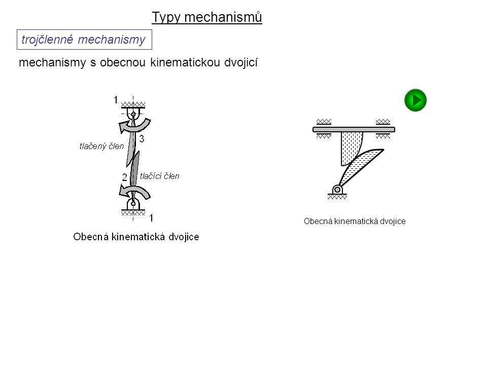 Typy mechanismů trojčlenné mechanismy mechanismy s obecnou kinematickou dvojicí Dynamika I, 8.