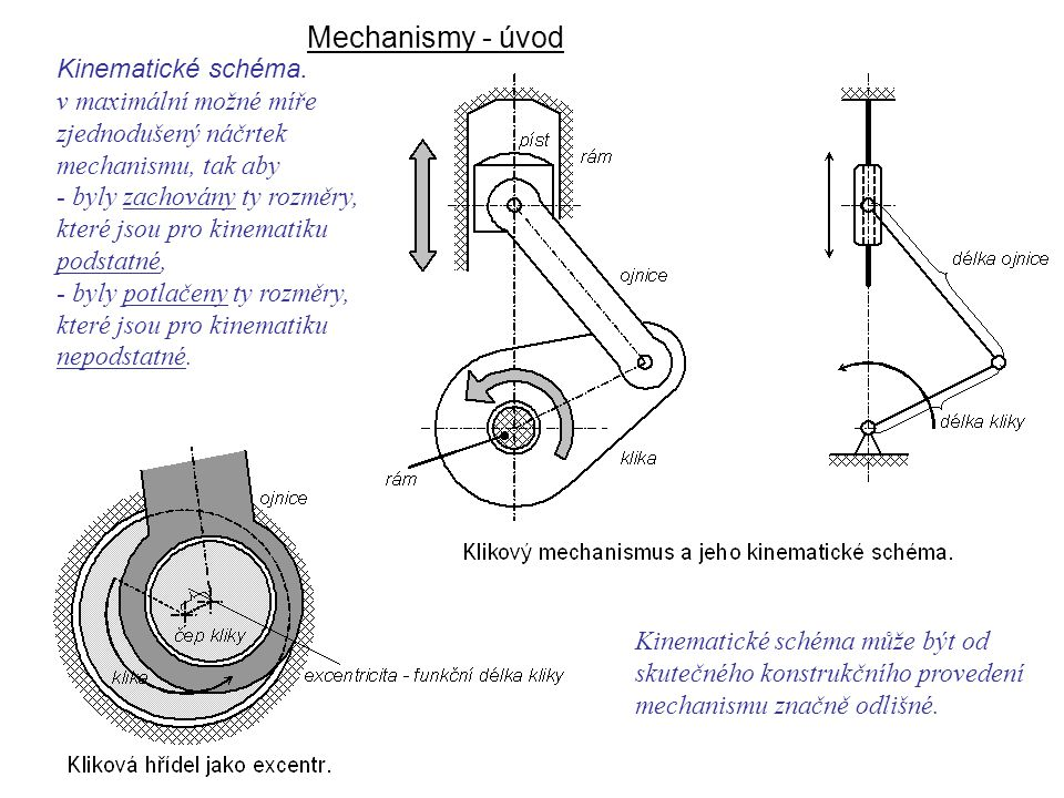 Mechanismy - úvod Kinematické schéma. v maximální možné míře zjednodušený náčrtek mechanismu, tak aby - byly zachovány ty rozměry, které jsou pro kine
