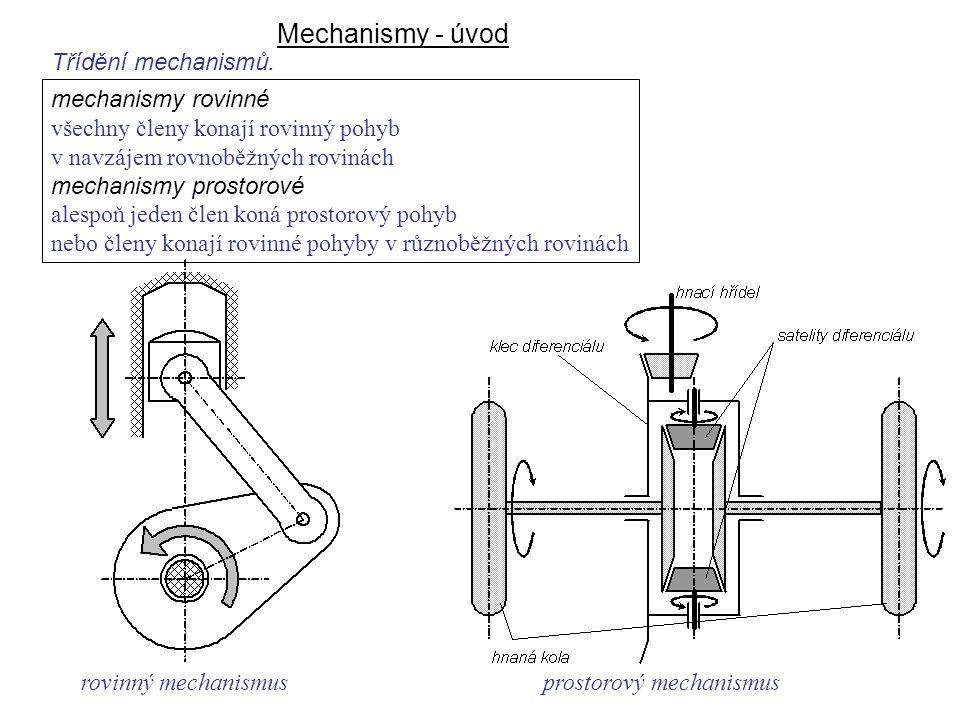 Mechanismy - úvod Dynamika I, 8. přednáška rovinný mechanismusprostorový mechanismus mechanismy rovinné všechny členy konají rovinný pohyb v navzájem