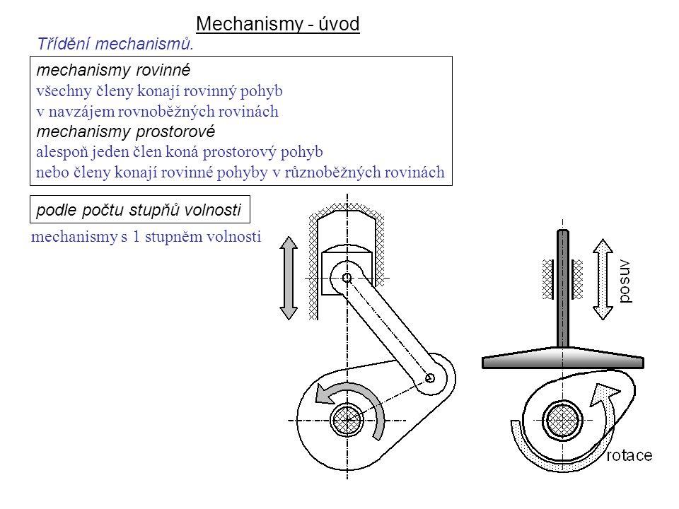 Mechanismy - úvod Dynamika I, 8. přednáška podle počtu stupňů volnosti mechanismy s 1 stupněm volnosti mechanismy rovinné všechny členy konají rovinný