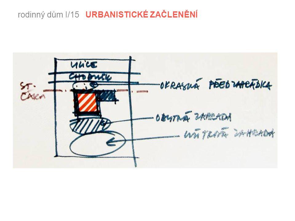Vzájemné odstupy budov musí splňovat musí splňovat požadavky: urbanistické architektonické životního prostředí hygienické požární ochrany bezpečnosti požadavky na denní osvětlení a oslunění na zachování pohody bydlení Vzdálenost průčelí budov, v nichž jsou okna obytných místností, musí být: -min.3 M od okraje vozovky nebo místní komunikace -Vzdálenost mezi RD volně stojícími nesmí být menší než 7m -Vzdálenost RD od společných hranic pozemků nesmí být menší než 2 m -Ve zvlášť stížených podmínek může být vzdálenost mezi RD snížena na 4m, pokud v žádné z přilehlých části stěn nejsou okna obytných místností -V takových případech se nemusí uplatnit požadavek na odstup od společných hranic pozemků