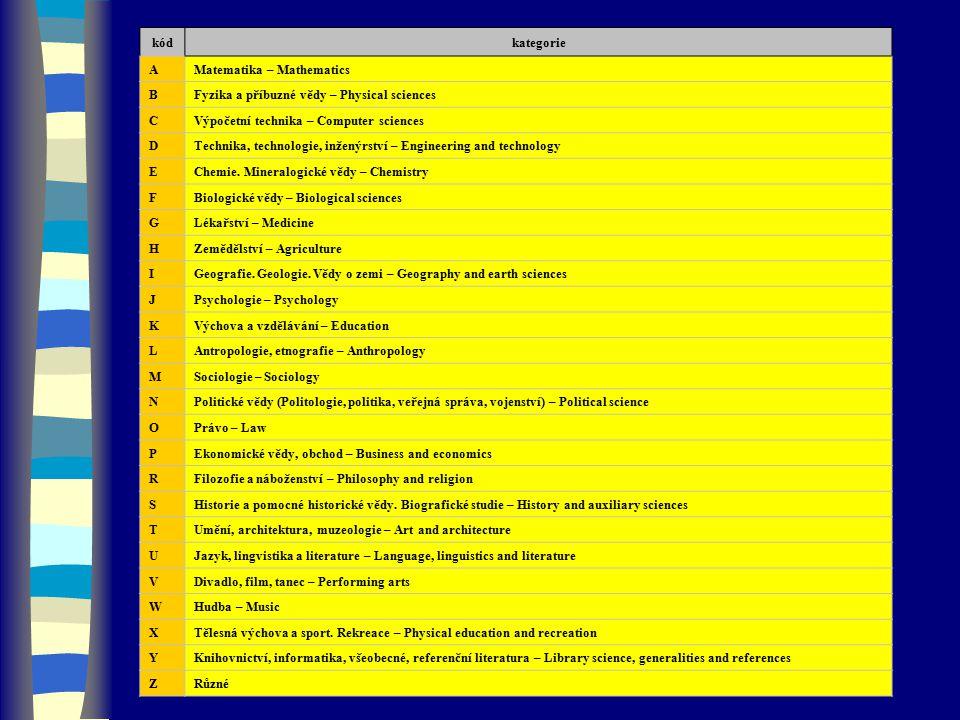 kódkategorie AMatematika – Mathematics BFyzika a příbuzné vědy – Physical sciences CVýpočetní technika – Computer sciences DTechnika, technologie, inž