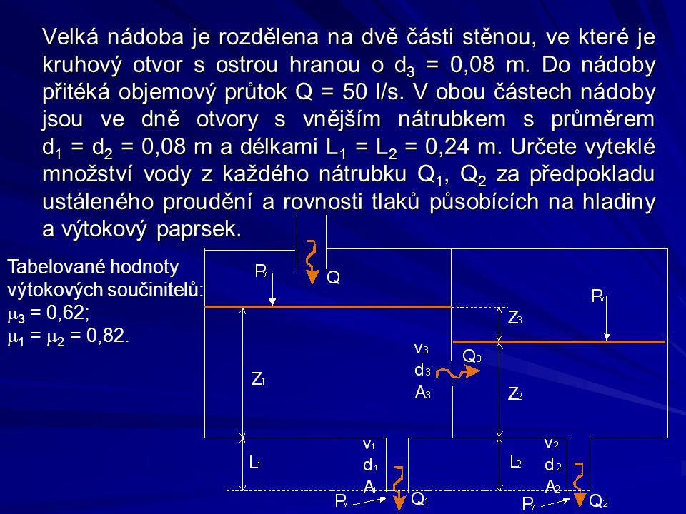 Velká nádoba je rozdělena na dvě části stěnou, ve které je kruhový otvor s ostrou hranou o d 3 = 0,08 m. Do nádoby přitéká objemový průtok Q = 50 l/s.