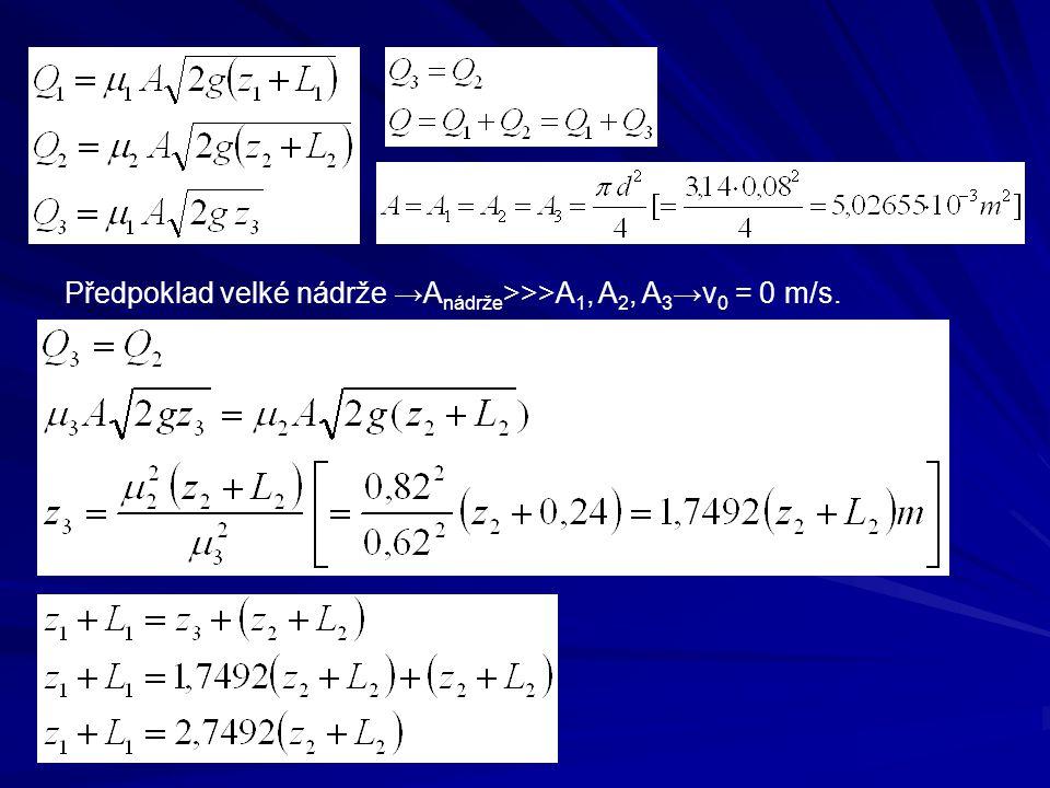 Předpoklad velké nádrže →A nádrže >>>A 1, A 2, A 3 →v 0 = 0 m/s.