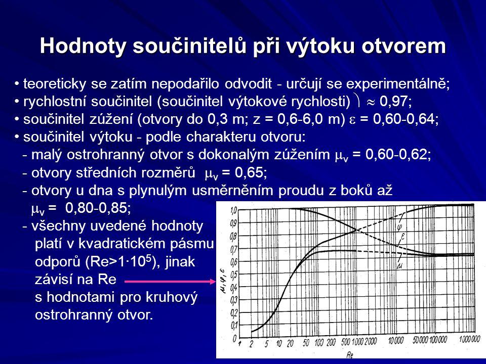 Nátrubky zvýšení kapacity otvoru: - zaoblení hrany, - nátrubek (lze dosáhnout různých účinků), vnější válcový nátrubek -  v = 0,725 (l/d=20) až 0,814 (l/d=3,33), při zaoblení vstupní hrany  v = až 0,95; vnitřní válcový nátrubek (Bordův) - velké zúžení, proud se odtrhává od stěn - při l/d<3 obvykle volný paprsek,  v = 0,51 (nepoužívá se); kónicky zúžený nátrubek -  v = f(  ), max.