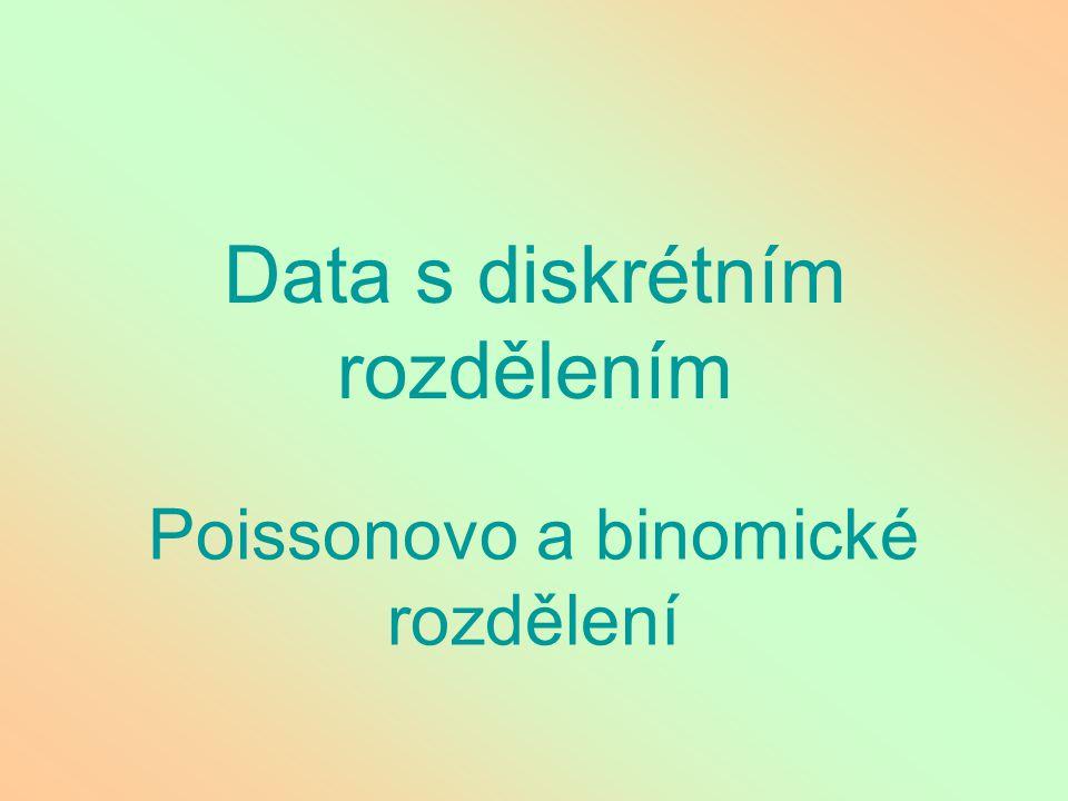 """Co je diskrétní rozdělení Proměnná s diskrétním rozdělením může nabývat jen určitých hodnot, nejčastěji celá nezáporná čísla Nejběžněji užívanými typy diskrétního rozdělení jsou Poissonovo (""""počet něčeho ) a binomické (""""počet něčeho z celkového počtu , podíl – pravděpodobnost) Další: negativně binomické a Neymannovo"""