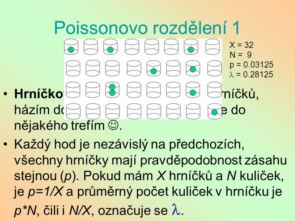 Poissonovo rozdělení 1 Hrníčková metoda: mám mnoho hrníčků, házím do nich kuličkami, pokaždé se do nějakého trefím. Každý hod je nezávislý na předchoz
