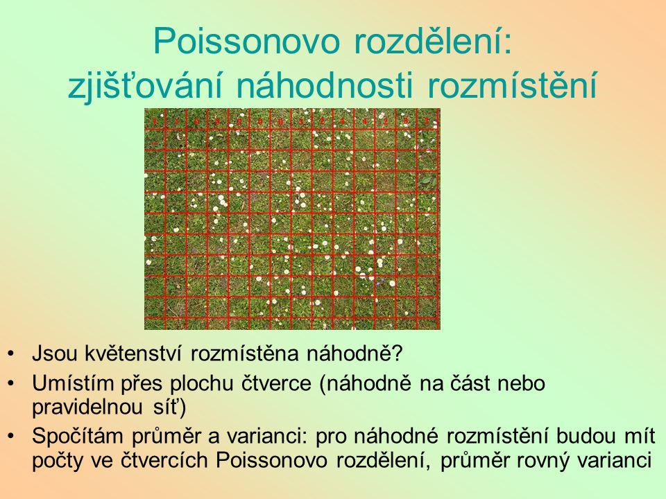 Poissonovo rozdělení: zjišťování náhodnosti rozmístění Jsou květenství rozmístěna náhodně? Umístím přes plochu čtverce (náhodně na část nebo pravideln