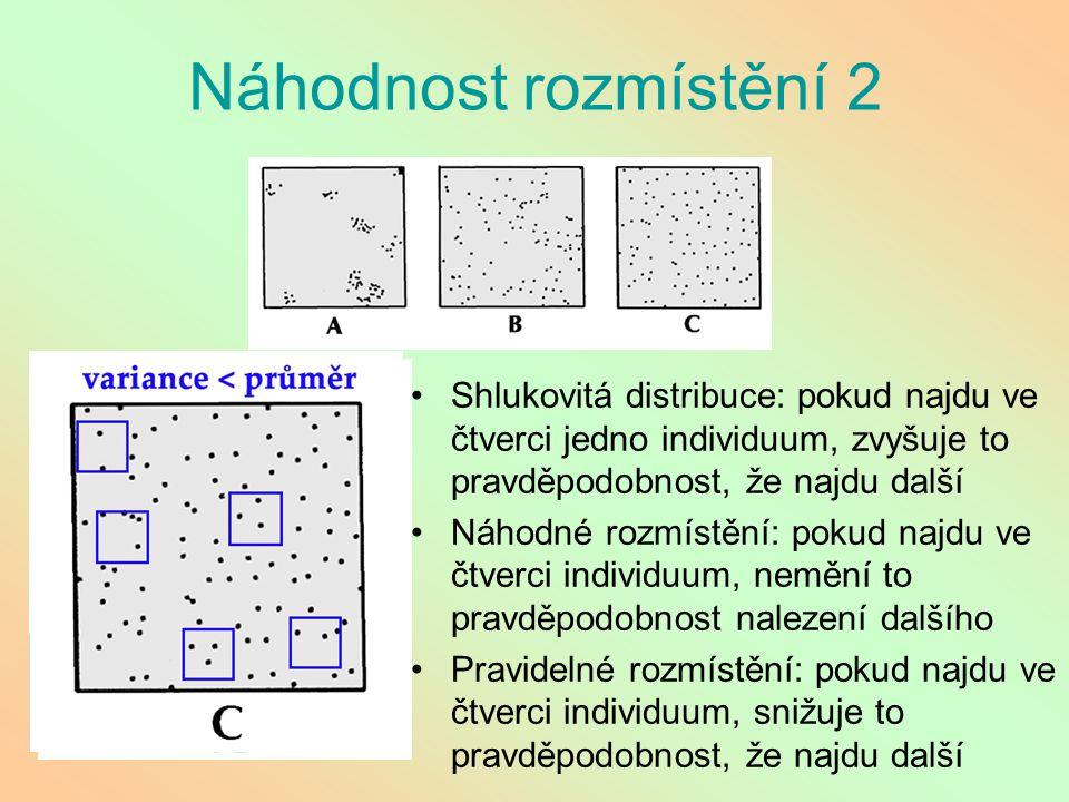 Náhodnost rozmístění 2 Shlukovitá distribuce: pokud najdu ve čtverci jedno individuum, zvyšuje to pravděpodobnost, že najdu další Náhodné rozmístění: