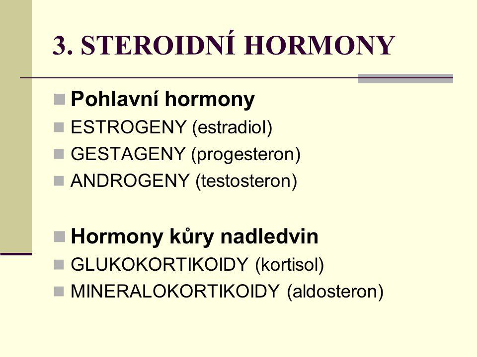 3. STEROIDNÍ HORMONY Pohlavní hormony ESTROGENY (estradiol) GESTAGENY (progesteron) ANDROGENY (testosteron) Hormony kůry nadledvin GLUKOKORTIKOIDY (ko
