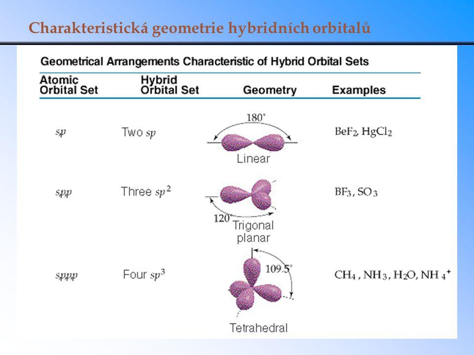 Charakteristická geometrie hybridních orbitalů