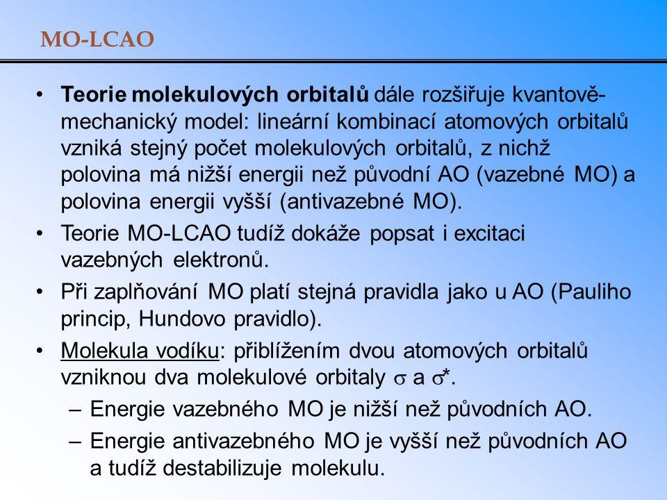 MO-LCAO Teorie molekulových orbitalů dále rozšiřuje kvantově- mechanický model: lineární kombinací atomových orbitalů vzniká stejný počet molekulových