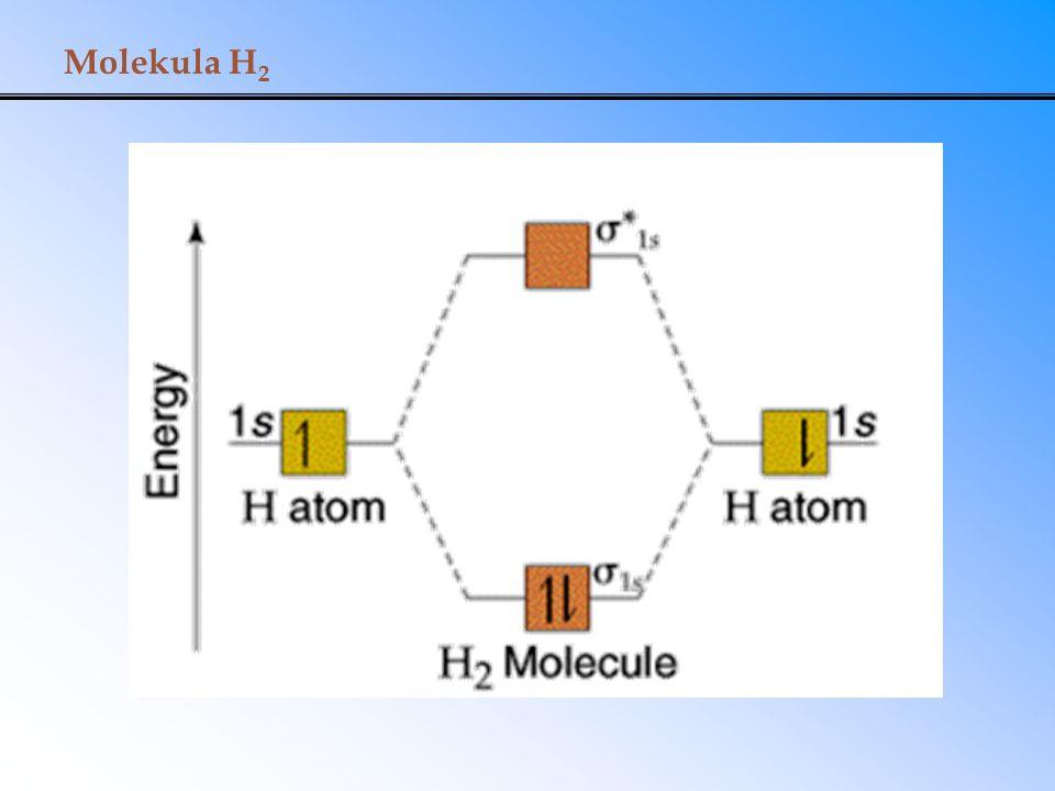 Molekula H 2