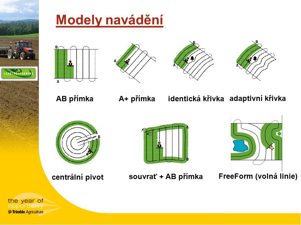 Modely navádění AB přímkaA+ přímkaidentická křivka adaptivní křivka centrální pivot souvrať + AB přímka FreeForm (volná linie)