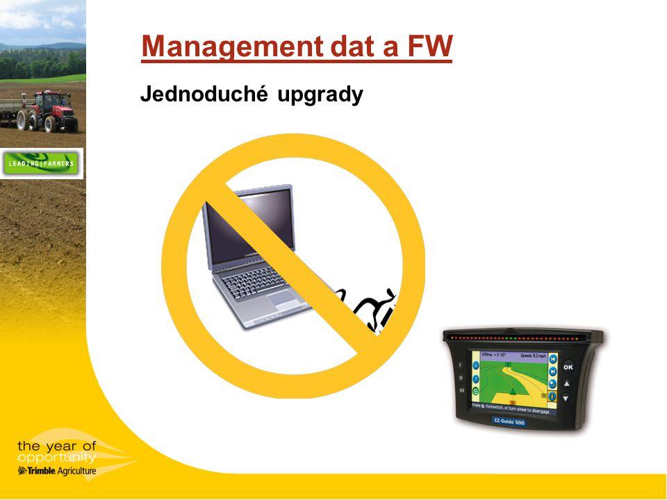 Management dat a FW Jednoduché upgrady