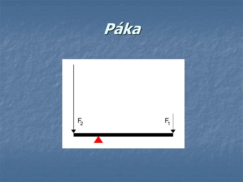 Páka Páka je jednoduchý stroj, jehož 3 nejdůležitější části jsou osa otáčení, rameno břemene a rameno síly.