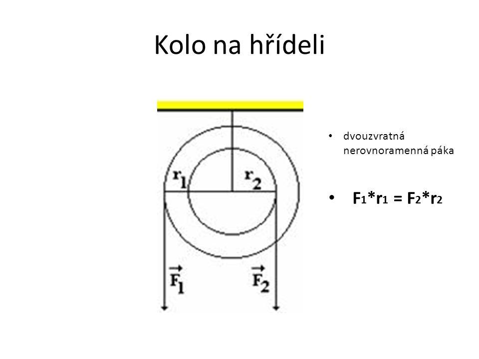 Kolo na hřídeli dvouzvratná nerovnoramenná páka F 1 *r 1 = F 2 *r 2