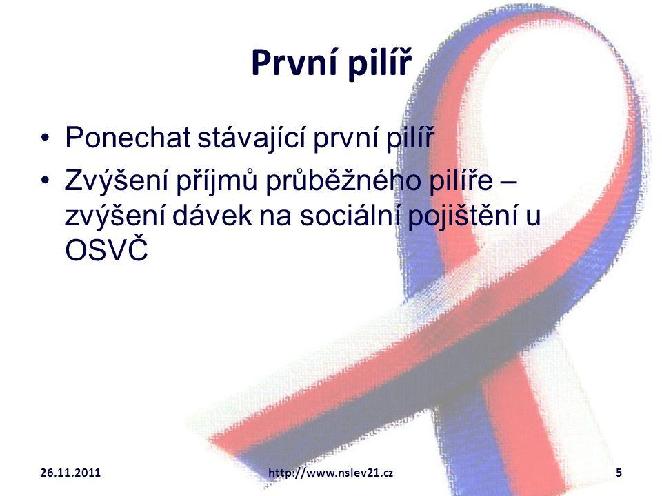 První pilíř Ponechat stávající první pilíř Zvýšení příjmů průběžného pilíře – zvýšení dávek na sociální pojištění u OSVČ 26.11.2011http://www.nslev21.cz5