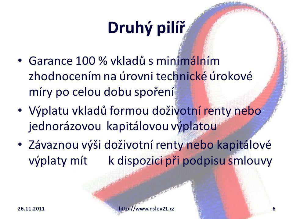 Druhý pilíř Garance 100 % vkladů s minimálním zhodnocením na úrovni technické úrokové míry po celou dobu spoření Výplatu vkladů formou doživotní renty nebo jednorázovou kapitálovou výplatou Závaznou výši doživotní renty nebo kapitálové výplaty mít k dispozici při podpisu smlouvy 26.11.2011http://www.nslev21.cz6