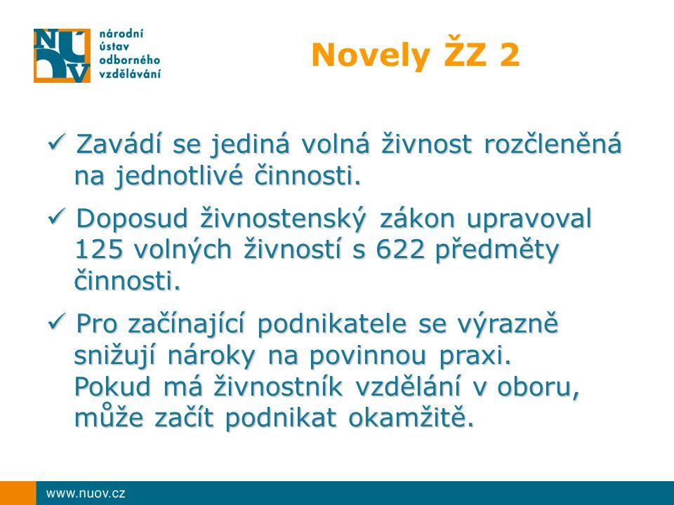 Novely ŽZ 2 Zavádí se jediná volná živnost rozčleněná na jednotlivé činnosti. Zavádí se jediná volná živnost rozčleněná na jednotlivé činnosti. Doposu