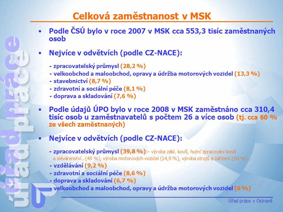 Celková zaměstnanost v MSK Úřad práce v Ostravě Podle ČSÚ bylo v roce 2007 v MSK cca 553,3 tisíc zaměstnaných osob Nejvíce v odvětvích (podle CZ-NACE)