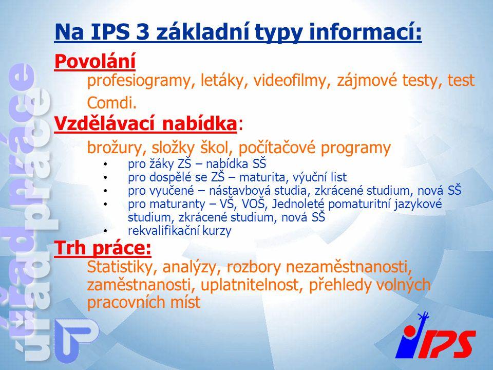 Na IPS 3 základní typy informací: Povolání profesiogramy, letáky, videofilmy, zájmové testy, test Comdi. Vzdělávací nabídka: brožury, složky škol, poč