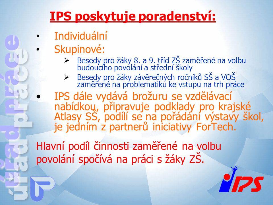 IPS poskytuje poradenství: Individuální Skupinové:  Besedy pro žáky 8. a 9. tříd ZŠ zaměřené na volbu budoucího povolání a střední školy  Besedy pro