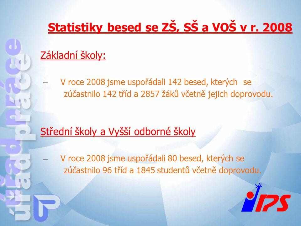 Statistiky besed se ZŠ, SŠ a VOŠ v r. 2008 Základní školy: – V roce 2008 jsme uspořádali 142 besed, kterých se zúčastnilo 142 tříd a 2857 žáků včetně