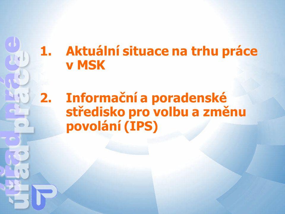 1.Aktuální situace na trhu práce v MSK 2.Informační a poradenské středisko pro volbu a změnu povolání (IPS)