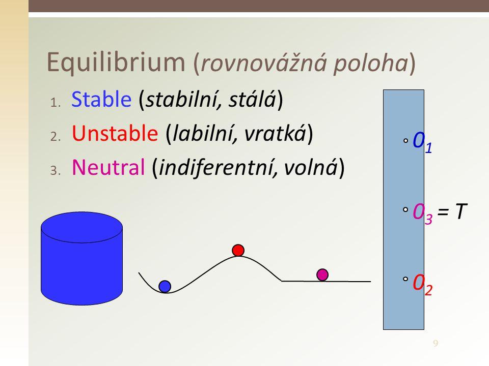 9 Equilibrium (rovnovážná poloha) 1. Stable (stabilní, stálá) 2.