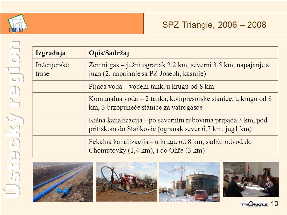 10 SPZ Triangle, 2006 – 2008 IzgradnjaOpis/Sadržaj Inženjerske trase Zemni gas – južni ogranak 2,2 km, severni 3,5 km, napajanje s juga (2.