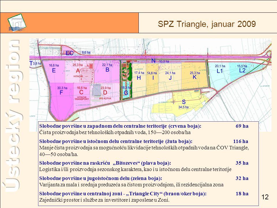 12 SPZ Triangle, januar 2009 Slobodne površine u zapadnom delu centralne teritorije (crvena boja): 69 ha Čista proizvodnja bez tehnoloških otpadnih voda, 150—200 osoba/ha Slobodne površine u istočnom delu centralne teritorije (žuta boja): 116 ha Manje čista proizvodnja sa mogućnošću likvidacije tehnoloških otpadnih voda na ČOV Triangle, 40—50 osoba/ha.