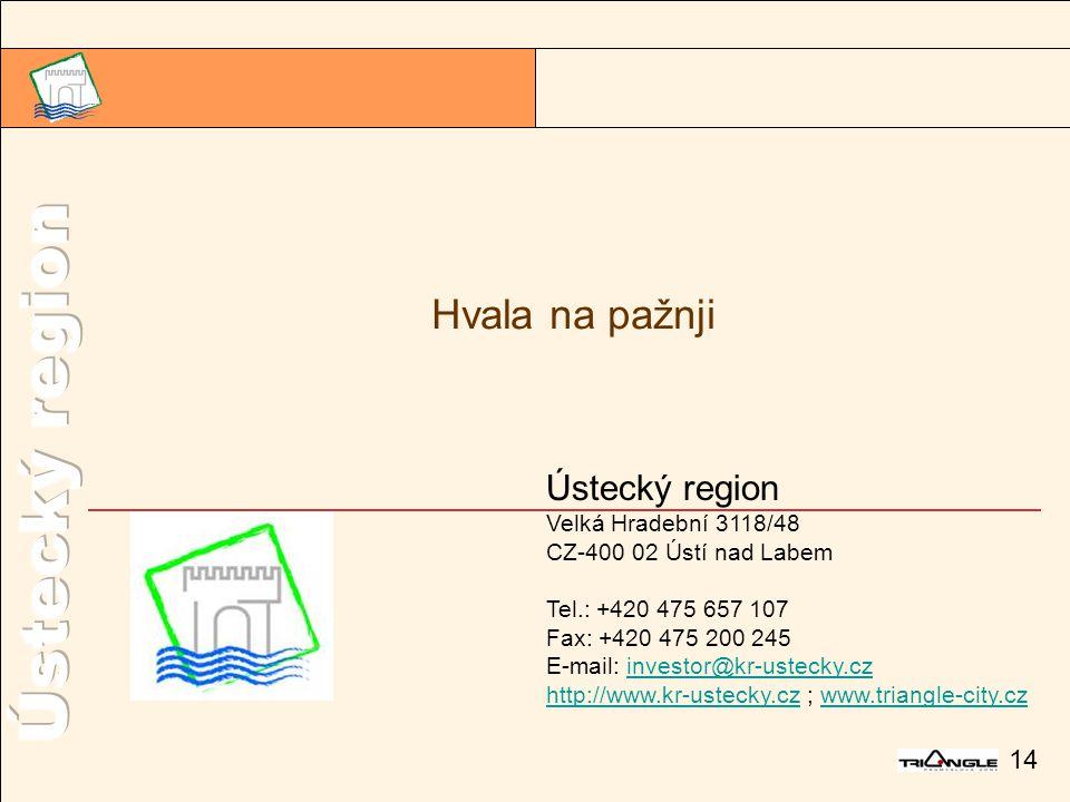 14 Celková plocha určená pro nové investory : 336 ha (vč.