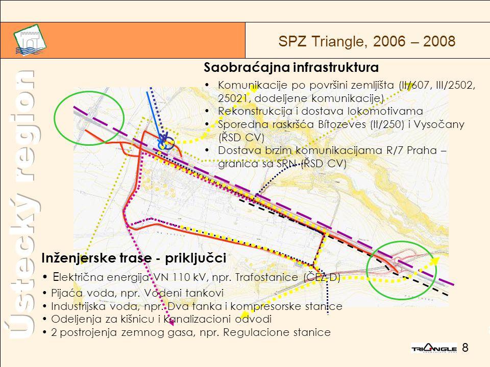 8 SPZ Triangle, 2006 – 2008 8 Saobraćajna infrastruktura Komunikacije po površini zemljišta (II/607, III/2502, 25021, dodeljene komunikacije) Rekonstrukcija i dostava lokomotivama Sporedna raskršća Bítozeves (II/250) i Vysočany (ŘSD CV) Dostava brzim komunikacijama R/7 Praha – granica sa SRN (ŘSD CV) Inženjerske trase - priključci E lektrična energija VN 110 kV, npr.