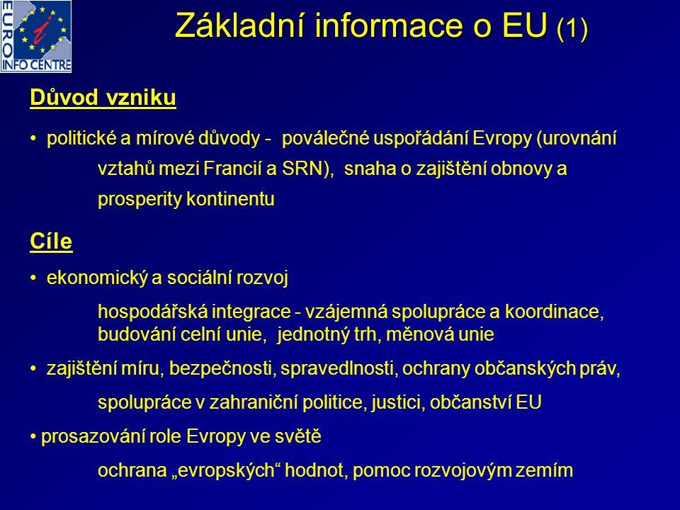 Základní informace o EU (1) Důvod vzniku politické a mírové důvody - poválečné uspořádání Evropy (urovnání vztahů mezi Francií a SRN), snaha o zajiště