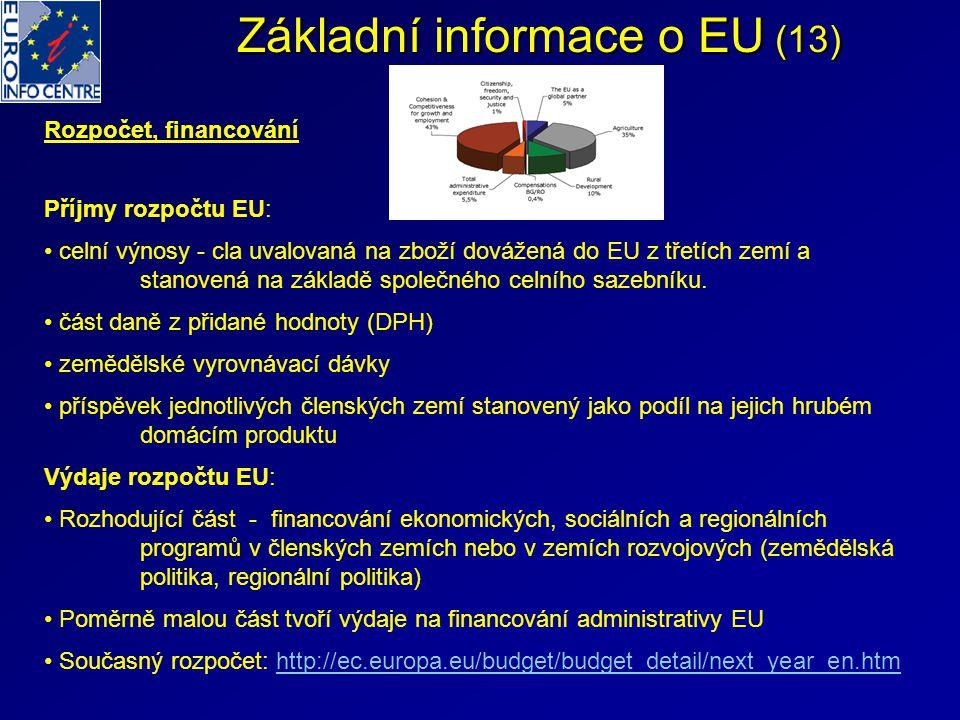 Základní informace o EU (13) Rozpočet, financování Příjmy rozpočtu EU: celní výnosy - cla uvalovaná na zboží dovážená do EU z třetích zemí a stanovená na základě společného celního sazebníku.