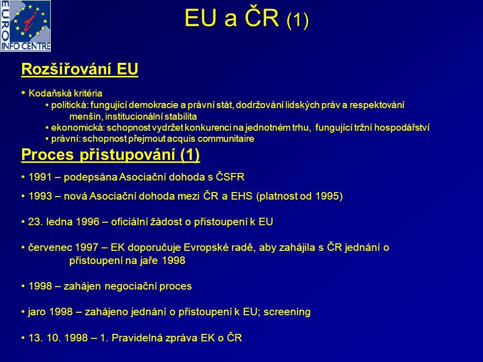 EU a ČR (1) Rozšiřování EU Kodaňská kritéria politická: fungující demokracie a právní stát, dodržování lidských práv a respektování menšin, institucio