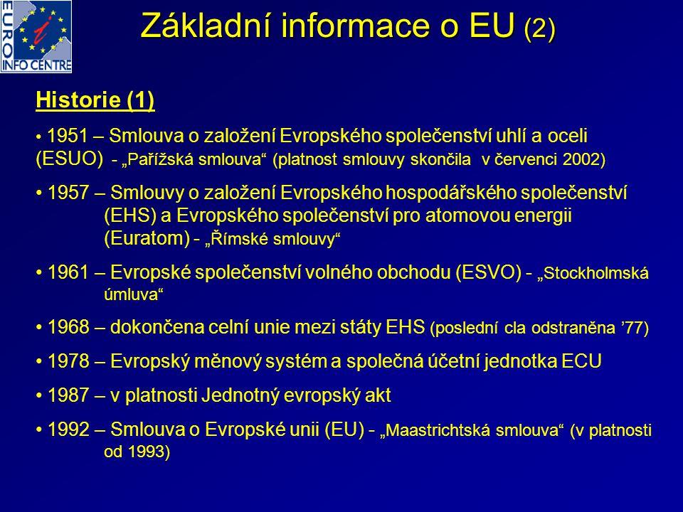 """Základní informace o EU (2) Historie (1) 1951 – Smlouva o založení Evropského společenství uhlí a oceli (ESUO) - """"Pařížská smlouva"""" (platnost smlouvy"""