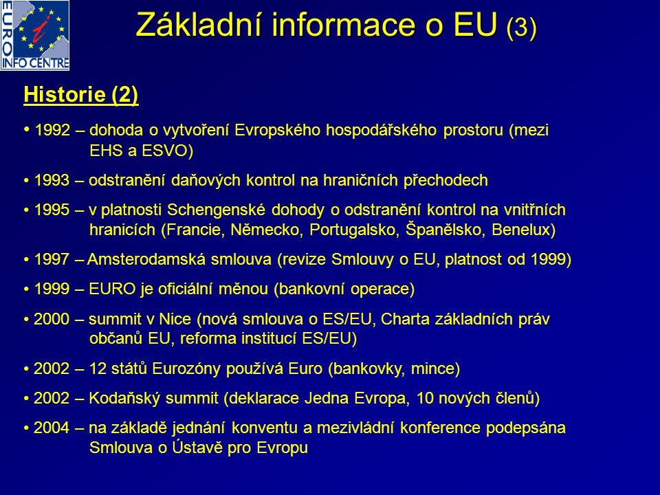 Základní informace o EU (3) Historie (2) 1992 – dohoda o vytvoření Evropského hospodářského prostoru (mezi EHS a ESVO) 1993 – odstranění daňových kontrol na hraničních přechodech 1995 – v platnosti Schengenské dohody o odstranění kontrol na vnitřních hranicích (Francie, Německo, Portugalsko, Španělsko, Benelux) 1997 – Amsterodamská smlouva (revize Smlouvy o EU, platnost od 1999) 1999 – EURO je oficiální měnou (bankovní operace) 2000 – summit v Nice (nová smlouva o ES/EU, Charta základních práv občanů EU, reforma institucí ES/EU) 2002 – 12 států Eurozóny používá Euro (bankovky, mince) 2002 – Kodaňský summit (deklarace Jedna Evropa, 10 nových členů) 2004 – na základě jednání konventu a mezivládní konference podepsána Smlouva o Ústavě pro Evropu