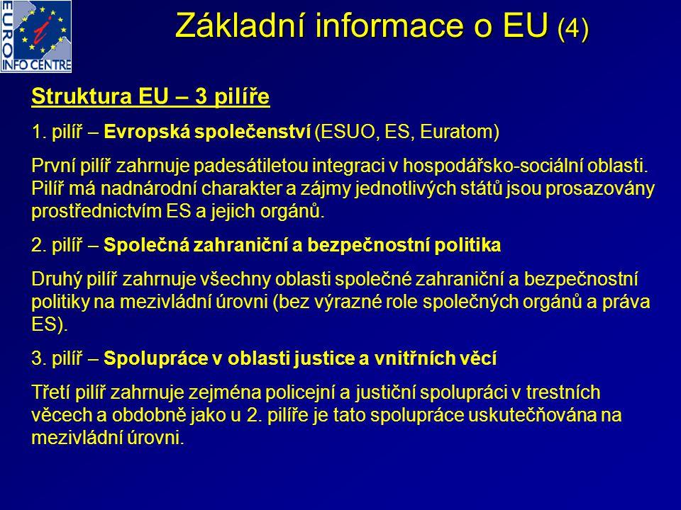 Základní informace o EU (4) Struktura EU – 3 pilíře 1. pilíř – Evropská společenství (ESUO, ES, Euratom) První pilíř zahrnuje padesátiletou integraci