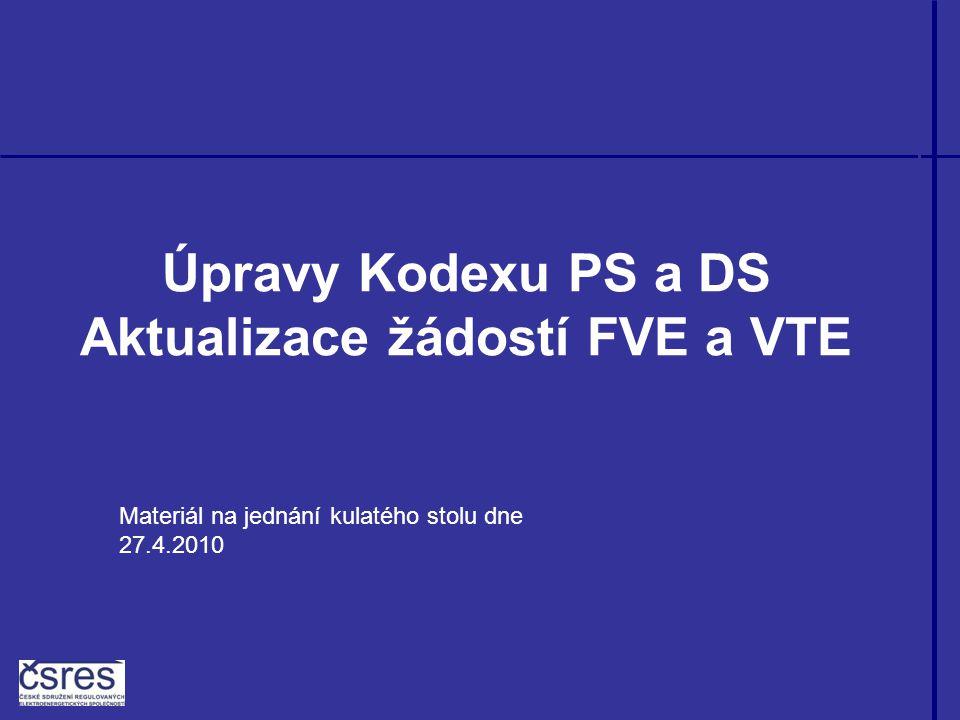 Obsah 1.Aktualizace Kodexu PS 2.Aktualizace Kodexu DS 3.Harmonogram schvalování Kodexů 4.Aktualizace tabulky žádostí FVE a VTE