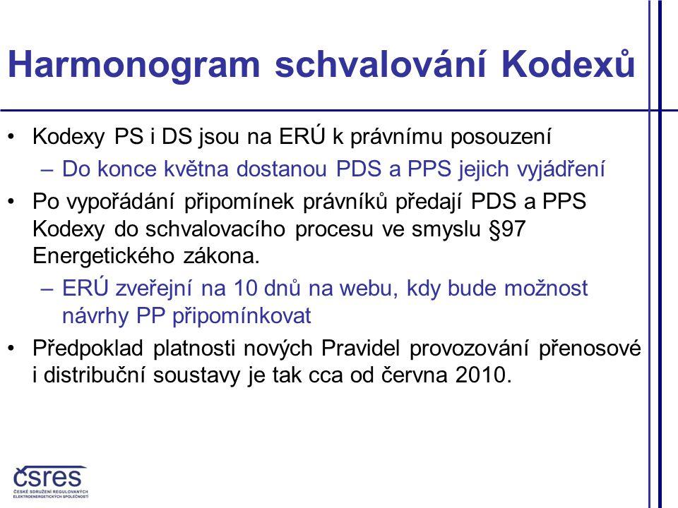 Harmonogram schvalování Kodexů Kodexy PS i DS jsou na ERÚ k právnímu posouzení –Do konce května dostanou PDS a PPS jejich vyjádření Po vypořádání připomínek právníků předají PDS a PPS Kodexy do schvalovacího procesu ve smyslu §97 Energetického zákona.