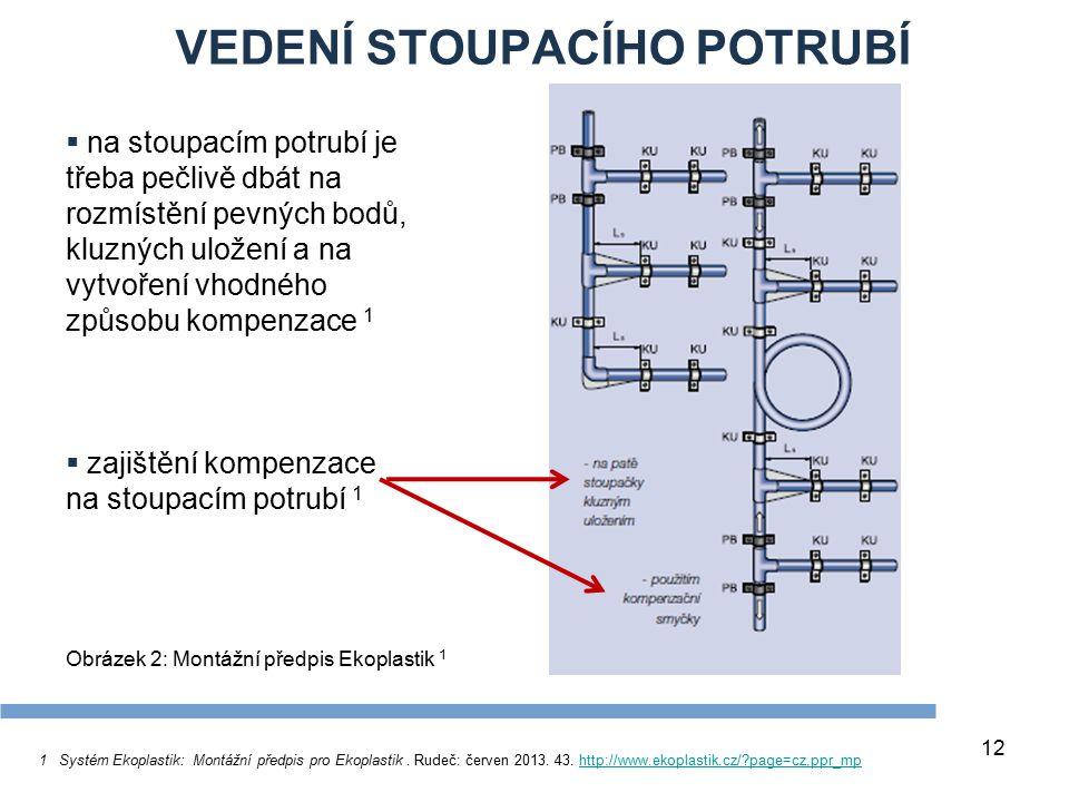 12 VEDENÍ STOUPACÍHO POTRUBÍ  na stoupacím potrubí je třeba pečlivě dbát na rozmístění pevných bodů, kluzných uložení a na vytvoření vhodného způsobu
