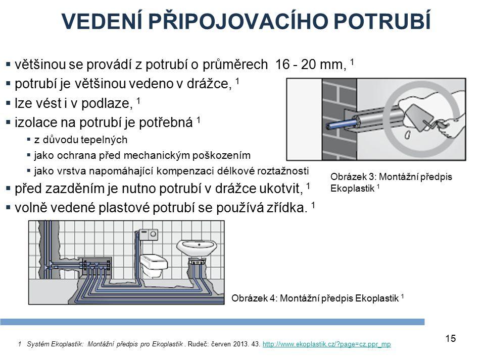 15 VEDENÍ PŘIPOJOVACÍHO POTRUBÍ  většinou se provádí z potrubí o průměrech 16 - 20 mm, 1  potrubí je většinou vedeno v drážce, 1  lze vést i v podlaze, 1  izolace na potrubí je potřebná 1  z důvodu tepelných  jako ochrana před mechanickým poškozením  jako vrstva napomáhající kompenzaci délkové roztažnosti  před zazděním je nutno potrubí v drážce ukotvit, 1  volně vedené plastové potrubí se používá zřídka.