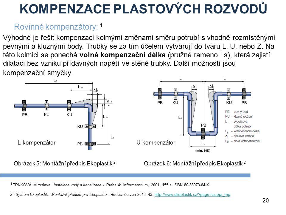 KOMPENZACE PLASTOVÝCH ROZVODŮ 20 Rovinné kompenzátory: 1 Výhodné je řešit kompenzaci kolmými změnami směru potrubí s vhodně rozmístěnými pevnými a klu