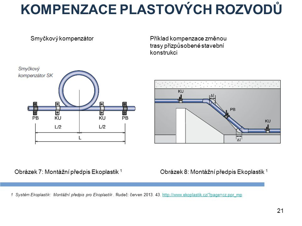 KOMPENZACE PLASTOVÝCH ROZVODŮ 21 Obrázek 7: Montážní předpis Ekoplastik 1 Obrázek 8: Montážní předpis Ekoplastik 1 1 Systém Ekoplastik: Montážní předp