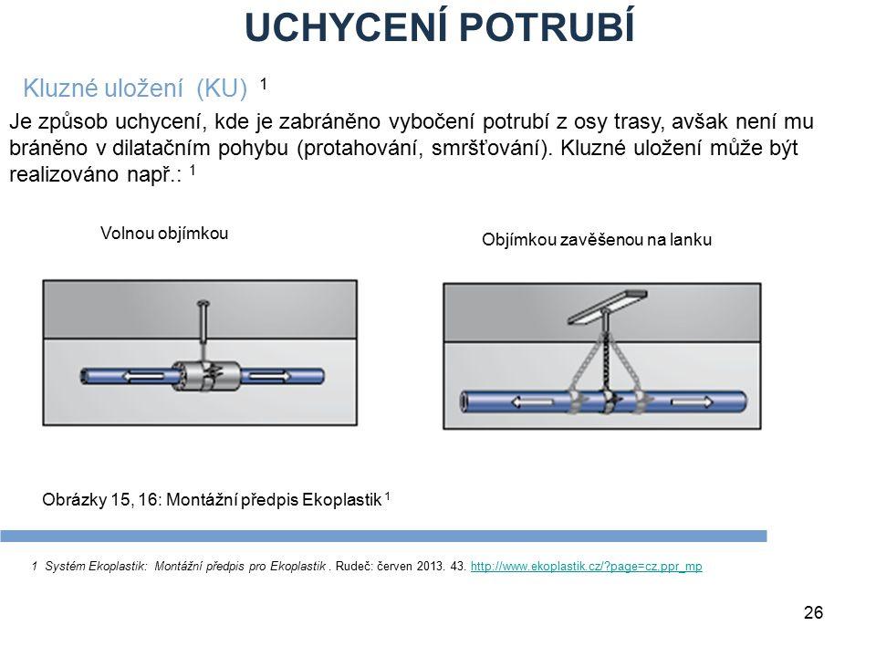 UCHYCENÍ POTRUBÍ 26 1 Systém Ekoplastik: Montážní předpis pro Ekoplastik. Rudeč: červen 2013. 43. http://www.ekoplastik.cz/?page=cz,ppr_mphttp://www.e