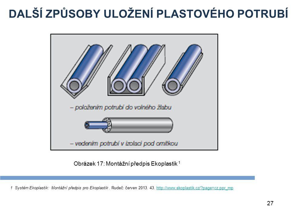 DALŠÍ ZPŮSOBY ULOŽENÍ PLASTOVÉHO POTRUBÍ 27 1 Systém Ekoplastik: Montážní předpis pro Ekoplastik.