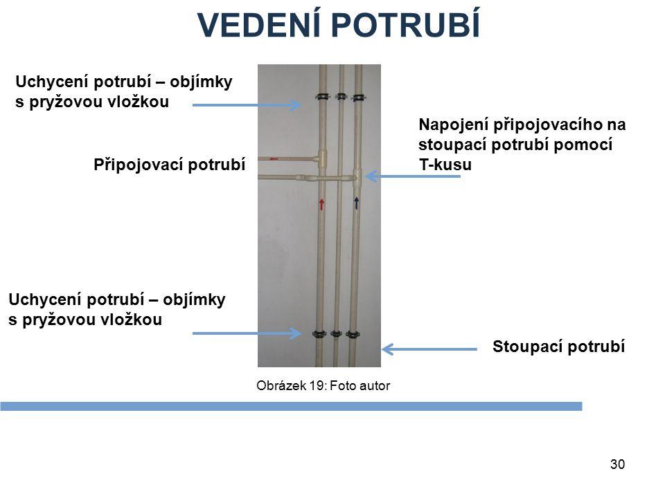 VEDENÍ POTRUBÍ 30 Obrázek 19: Foto autor Stoupací potrubí Připojovací potrubí Napojení připojovacího na stoupací potrubí pomocí T-kusu Uchycení potrubí – objímky s pryžovou vložkou